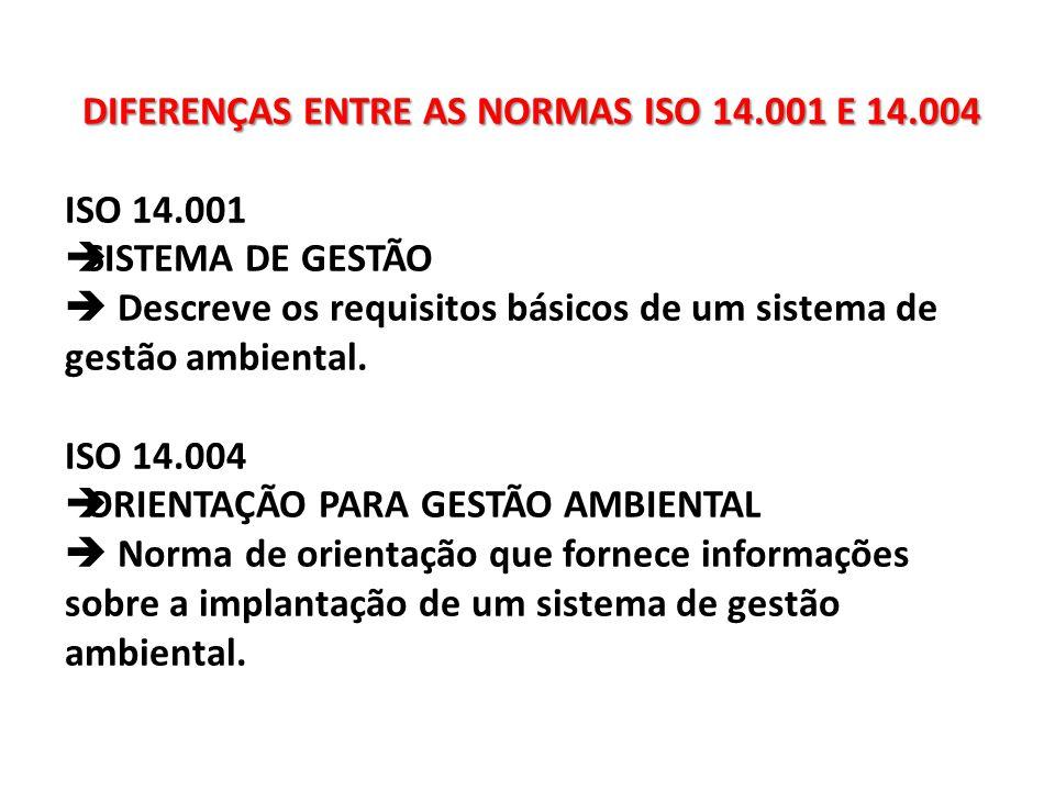DIFERENÇAS ENTRE AS NORMAS ISO 14.001 E 14.004 ISO 14.001  SISTEMA DE GESTÃO  Descreve os requisitos básicos de um sistema de gestão ambiental. ISO