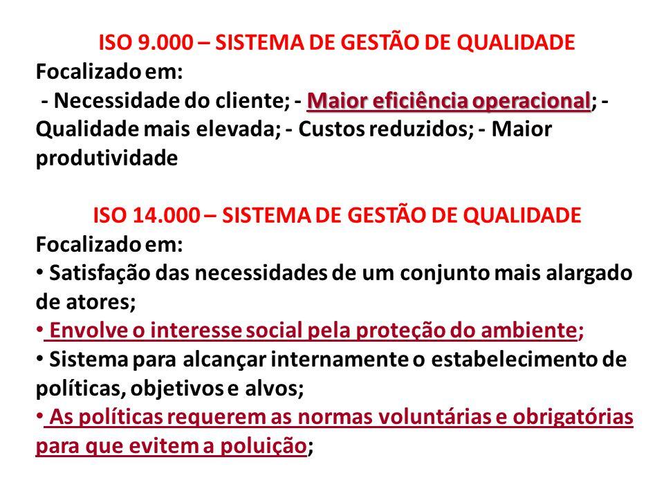 ISO 9.000 – SISTEMA DE GESTÃO DE QUALIDADE Focalizado em: Maior eficiência operacional - Necessidade do cliente; - Maior eficiência operacional; - Qua