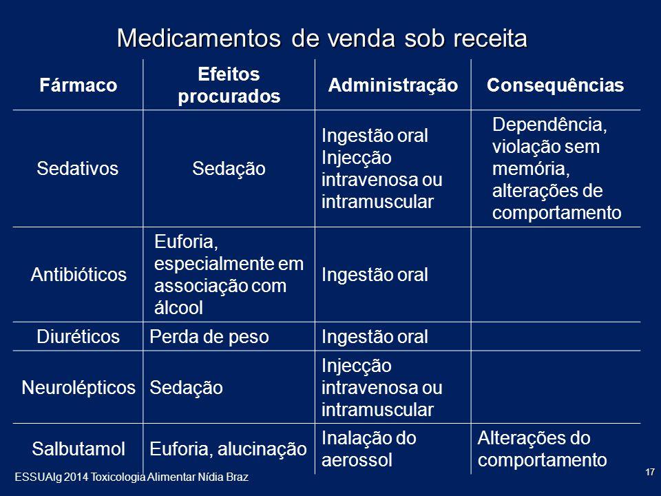 Medicamentos de venda sob receita Fármaco Efeitos procurados AdministraçãoConsequências SedativosSedação Ingestão oral Injecção intravenosa ou intramu