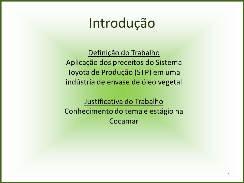 Introdução Definição do Trabalho Aplicação dos preceitos do Sistema Toyota de Produção (STP) em uma indústria de envase de óleo vegetal Justificativa