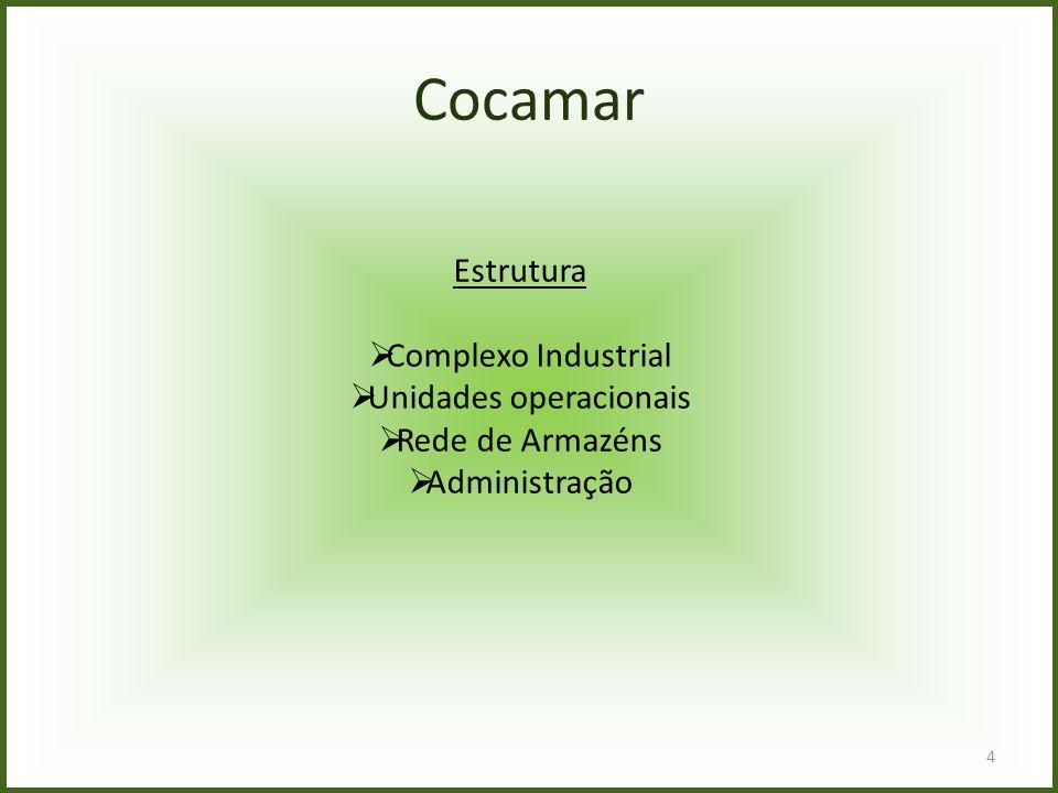 Cocamar Estrutura  Complexo Industrial  Unidades operacionais  Rede de Armazéns  Administração 4