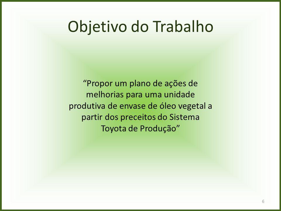 """Objetivo do Trabalho """"Propor um plano de ações de melhorias para uma unidade produtiva de envase de óleo vegetal a partir dos preceitos do Sistema Toy"""
