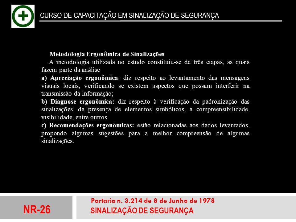 NR-26 SINALIZAÇÃO DE SEGURANÇA Portaria n. 3.214 de 8 de Junho de 1978 CURSO DE CAPACITAÇÃO EM SINALIZAÇÃO DE SEGURANÇA Metodologia Ergonômica de Sina