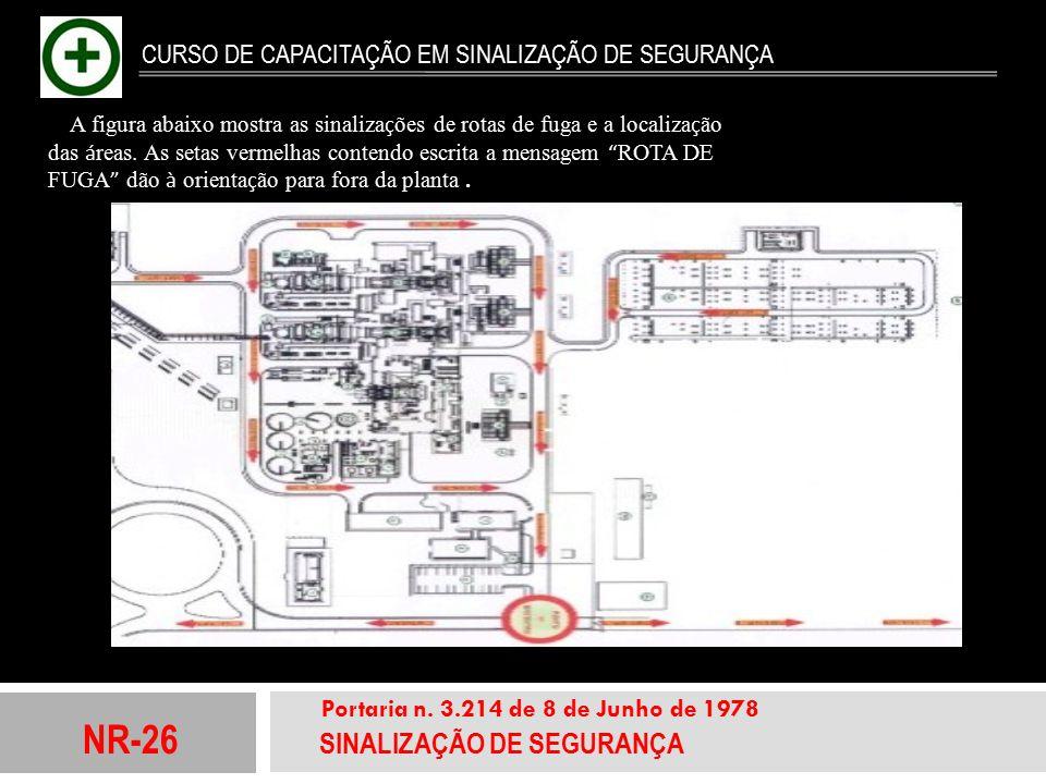 NR-26 SINALIZAÇÃO DE SEGURANÇA Portaria n. 3.214 de 8 de Junho de 1978 CURSO DE CAPACITAÇÃO EM SINALIZAÇÃO DE SEGURANÇA A figura abaixo mostra as sina