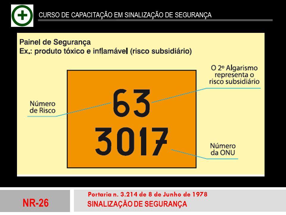 NR-26 SINALIZAÇÃO DE SEGURANÇA Portaria n. 3.214 de 8 de Junho de 1978 CURSO DE CAPACITAÇÃO EM SINALIZAÇÃO DE SEGURANÇA