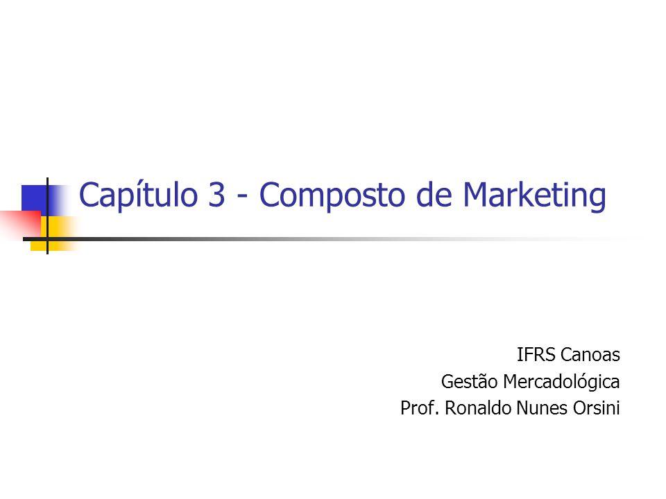 Capítulo 3 - Composto de Marketing IFRS Canoas Gestão Mercadológica Prof. Ronaldo Nunes Orsini