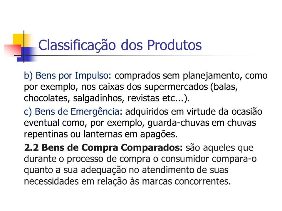 Classificação dos Produtos b) Bens por Impulso: comprados sem planejamento, como por exemplo, nos caixas dos supermercados (balas, chocolates, salgadinhos, revistas etc...).