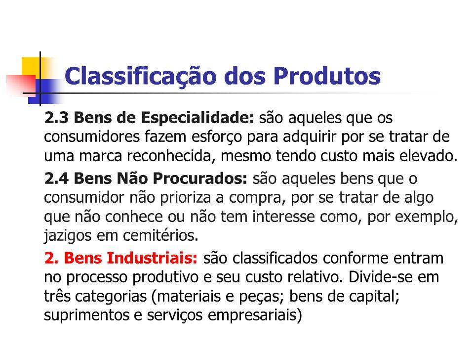 Classificação dos Produtos 2.3 Bens de Especialidade: são aqueles que os consumidores fazem esforço para adquirir por se tratar de uma marca reconhecida, mesmo tendo custo mais elevado.