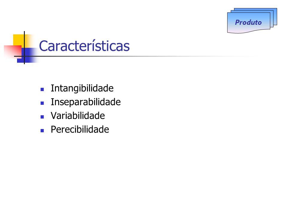 Características Intangibilidade Inseparabilidade Variabilidade Perecibilidade Produto