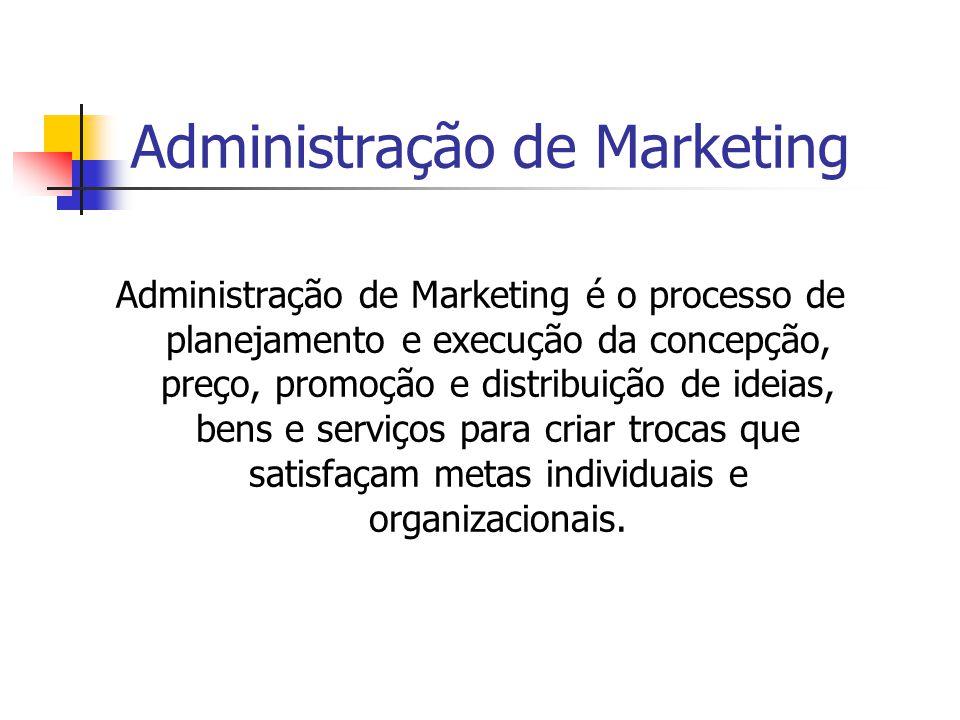 Administração de Marketing Administração de Marketing é o processo de planejamento e execução da concepção, preço, promoção e distribuição de ideias, bens e serviços para criar trocas que satisfaçam metas individuais e organizacionais.