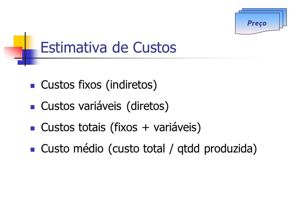 Estimativa de Custos Custos fixos (indiretos) Custos variáveis (diretos) Custos totais (fixos + variáveis) Custo médio (custo total / qtdd produzida) Preço