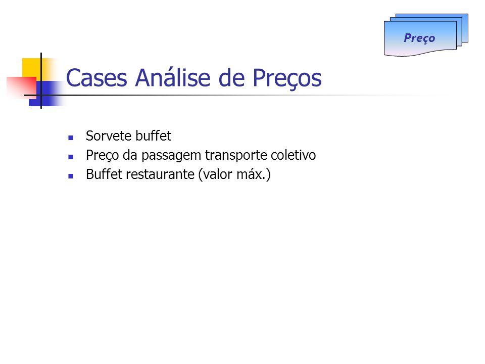 Cases Análise de Preços Sorvete buffet Preço da passagem transporte coletivo Buffet restaurante (valor máx.) Preço