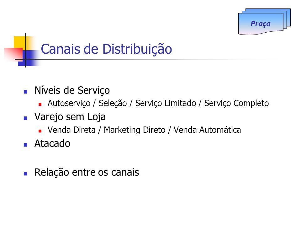 Canais de Distribuição Níveis de Serviço Autoserviço / Seleção / Serviço Limitado / Serviço Completo Varejo sem Loja Venda Direta / Marketing Direto /