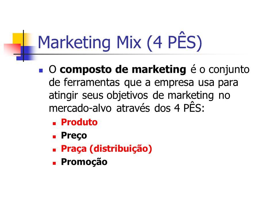 Marketing Mix (4 PÊS) O composto de marketing é o conjunto de ferramentas que a empresa usa para atingir seus objetivos de marketing no mercado-alvo a