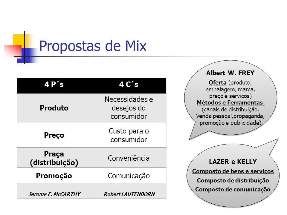 Propostas de Mix 4 P´s4 C´s Produto Necessidades e desejos do consumidor Preço Custo para o consumidor Praça (distribuição) Conveniência PromoçãoComunicação Jerome E.