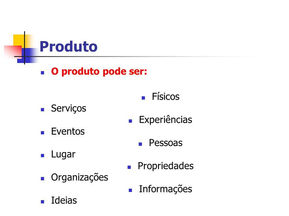 O produto pode ser: Físicos Serviços Experiências Eventos Pessoas Lugar Propriedades Organizações Informações Ideias