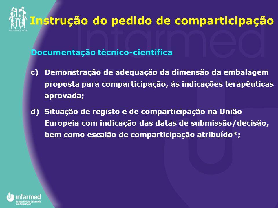 Instrução do pedido de comparticipação Documentação técnico-científica c)Demonstração de adequação da dimensão da embalagem proposta para comparticipa