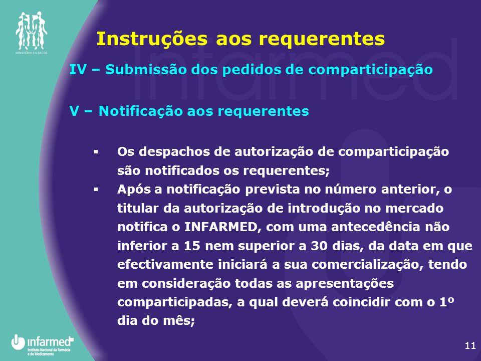 11 IV – Submissão dos pedidos de comparticipação V – Notificação aos requerentes  Os despachos de autorização de comparticipação são notificados os r