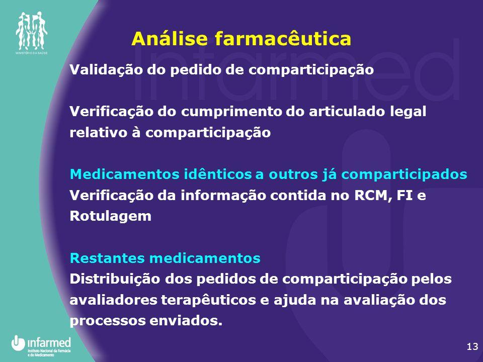 13 Análise farmacêutica Validação do pedido de comparticipação Verificação do cumprimento do articulado legal relativo à comparticipação Medicamentos
