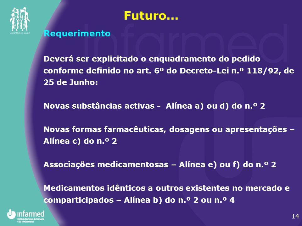 14 Futuro... Requerimento Deverá ser explicitado o enquadramento do pedido conforme definido no art. 6º do Decreto-Lei n.º 118/92, de 25 de Junho: Nov