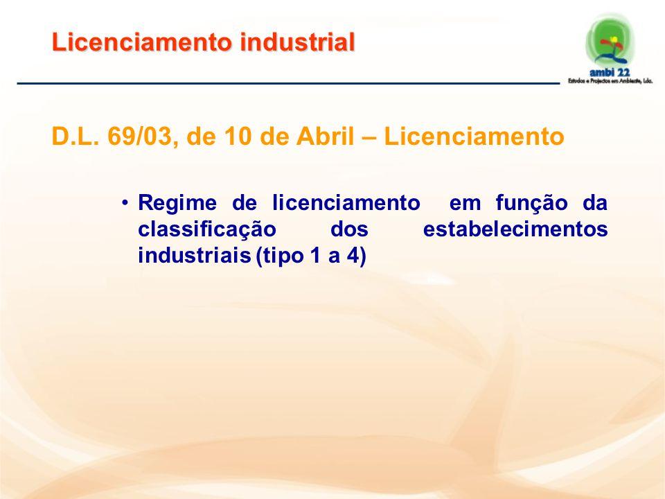 D.L. 69/03, de 10 de Abril – Licenciamento Obrigatoriedade de licenciamento industrial para a instalação, alteração e exploração de estabelecimentos i