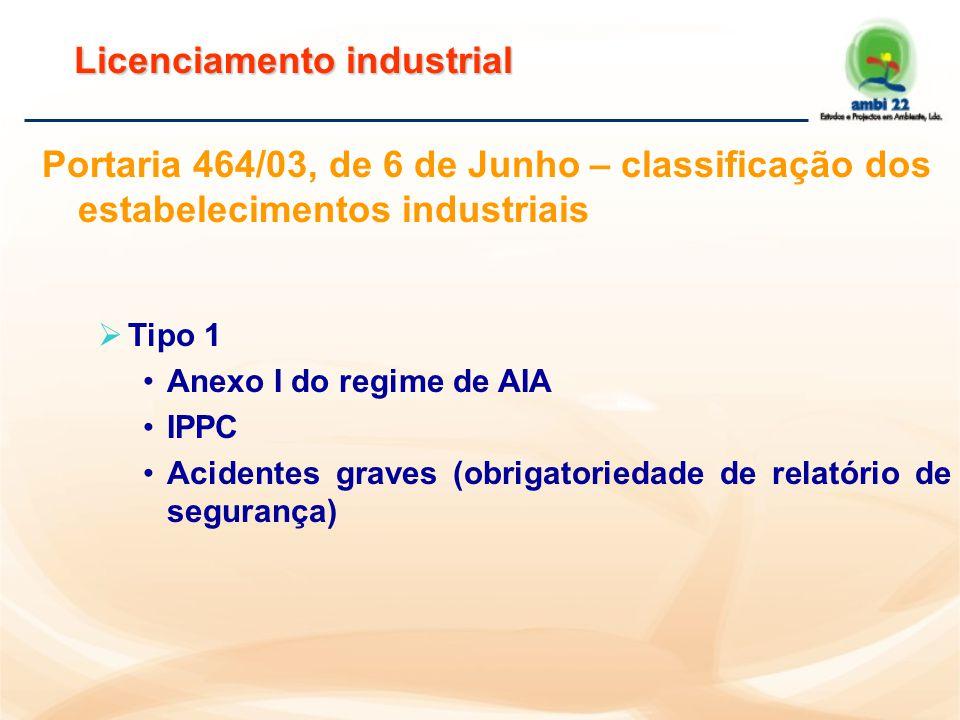 D.L. 69/03, de 10 de Abril – Licenciamento Regime de licenciamento em função da classificação dos estabelecimentos industriais (tipo 1 a 4) Licenciame