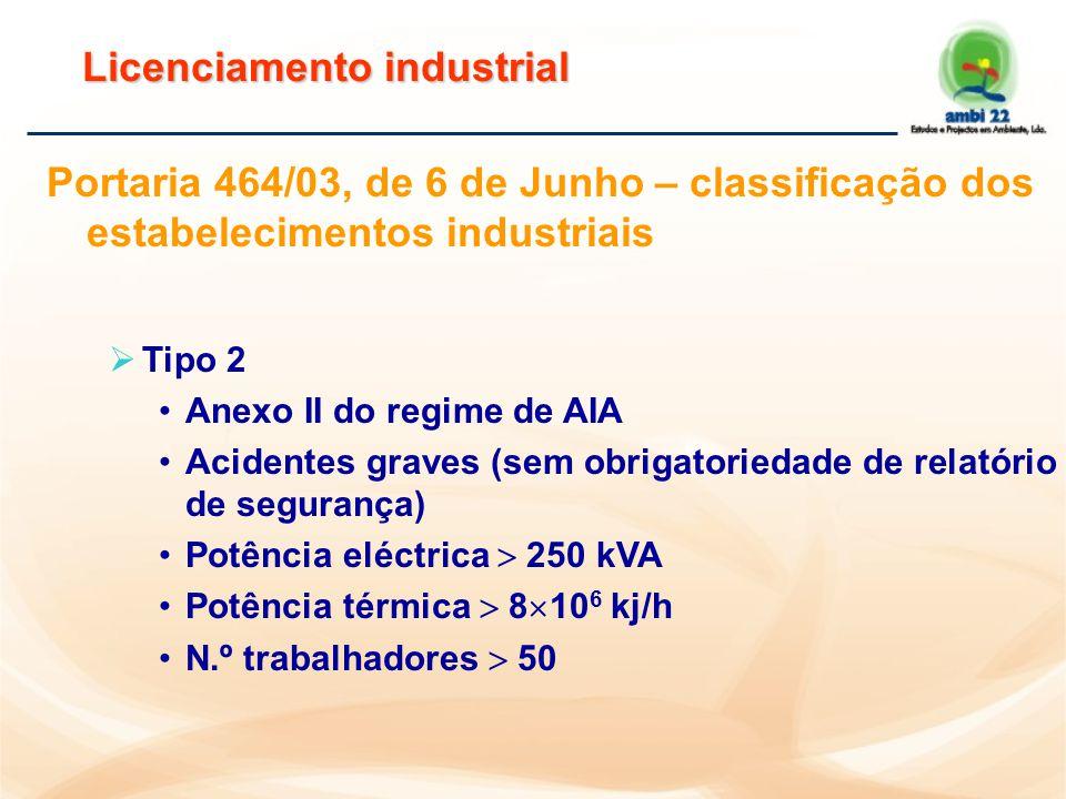 Portaria 464/03, de 6 de Junho – classificação dos estabelecimentos industriais  Tipo 1 Anexo I do regime de AIA IPPC Acidentes graves (obrigatoriedade de relatório de segurança) Licenciamento industrial