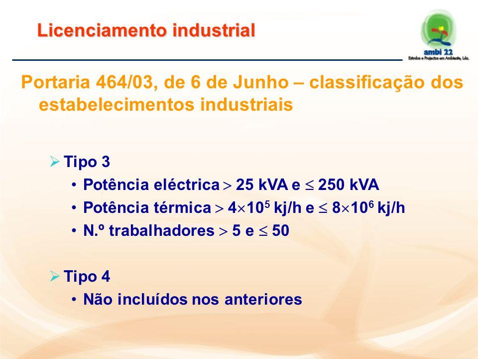 Portaria 464/03, de 6 de Junho – classificação dos estabelecimentos industriais  Tipo 2 Anexo II do regime de AIA Acidentes graves (sem obrigatoriedade de relatório de segurança) Potência eléctrica  250 kVA Potência térmica  8  10 6 kj/h N.º trabalhadores  50 Licenciamento industrial