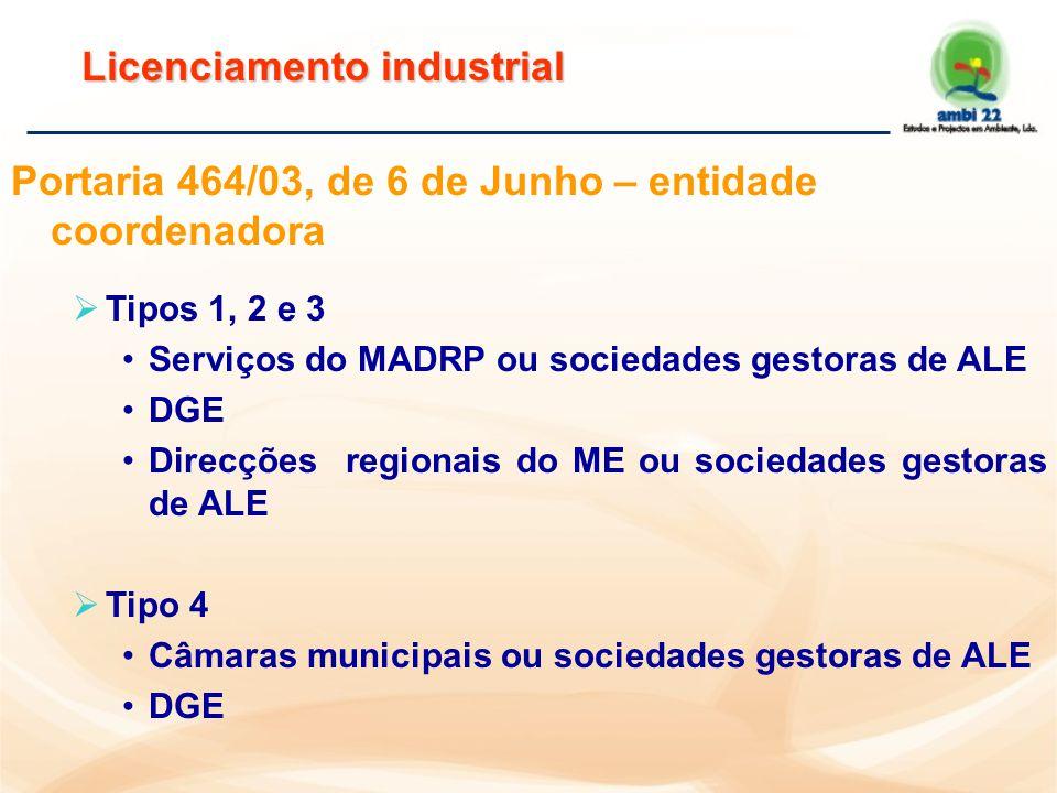 Portaria 464/03, de 6 de Junho – classificação dos estabelecimentos industriais  Tipo 3 Potência eléctrica  25 kVA e  250 kVA Potência térmica  4  10 5 kj/h e  8  10 6 kj/h N.º trabalhadores  5 e  50  Tipo 4 Não incluídos nos anteriores Licenciamento industrial