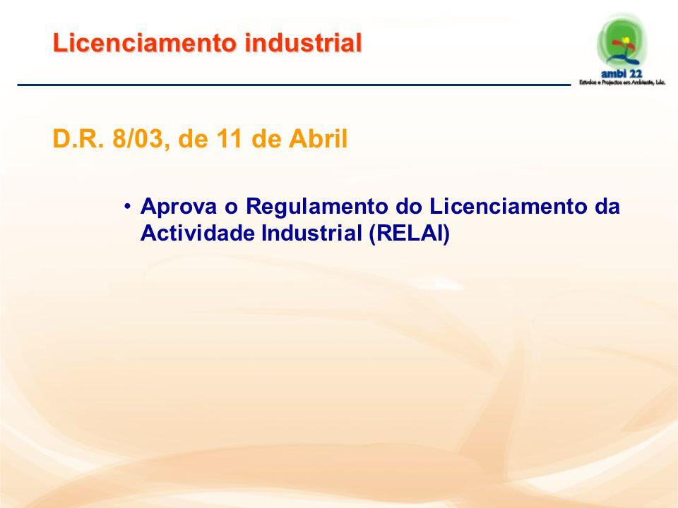 D.L. 69/03, de 10 de Abril – Licenciamento de alterações não significativas Industrial deve possuir em arquivo, nas instalações, um processo devidamen