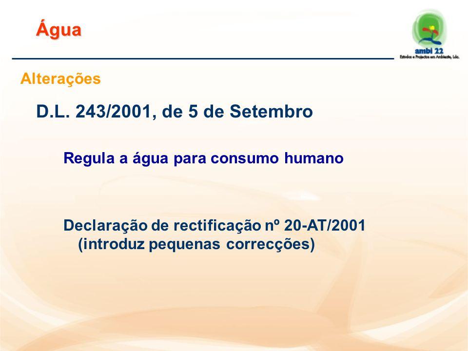 D.L. 194/00, de 21 de Agosto - Calendarização Novas instalações Instalações existentes 31 de Outubro de 2007 Imediata (1 Set. 2000) IPPC