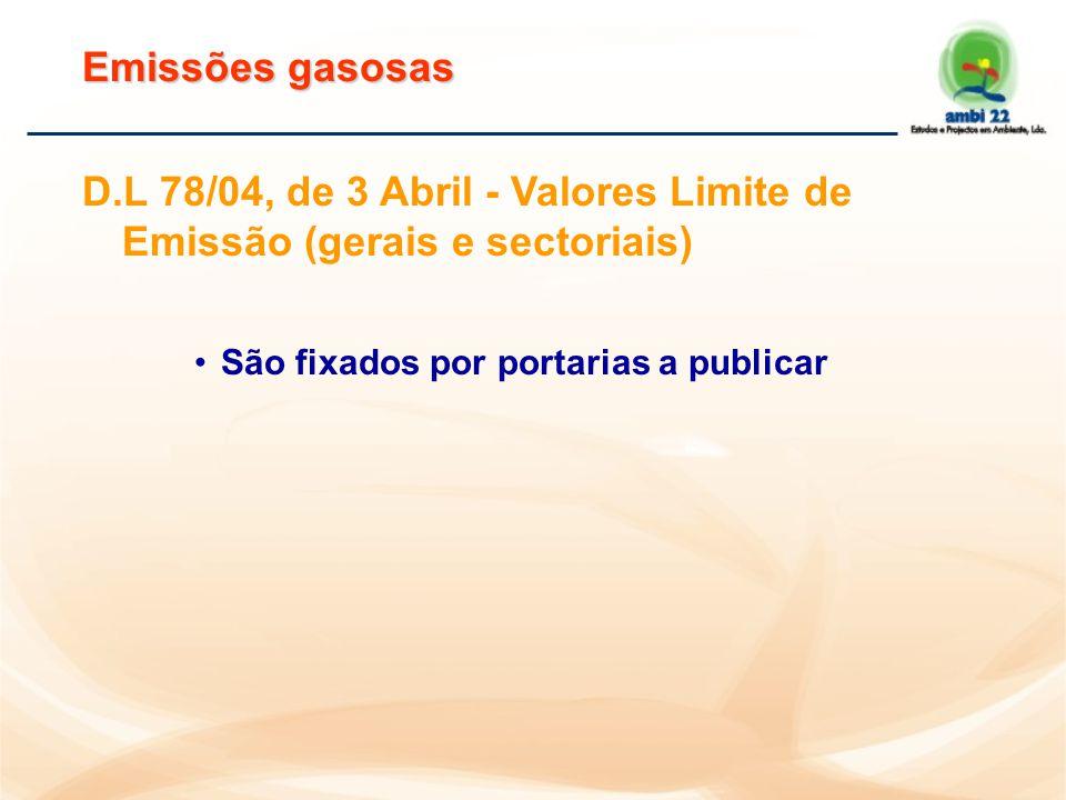 D.L 78/04, de 3 Abril - Âmbito Excluem-se Instalações de combustão com P  100 kWth; Geradores de emergência Sistemas de ventilação As instalações ou parte de instalações utilizadas exclusivamente para investigação, desenvolvimento ou experimentação de novos produtos ou processos Emissões gasosas
