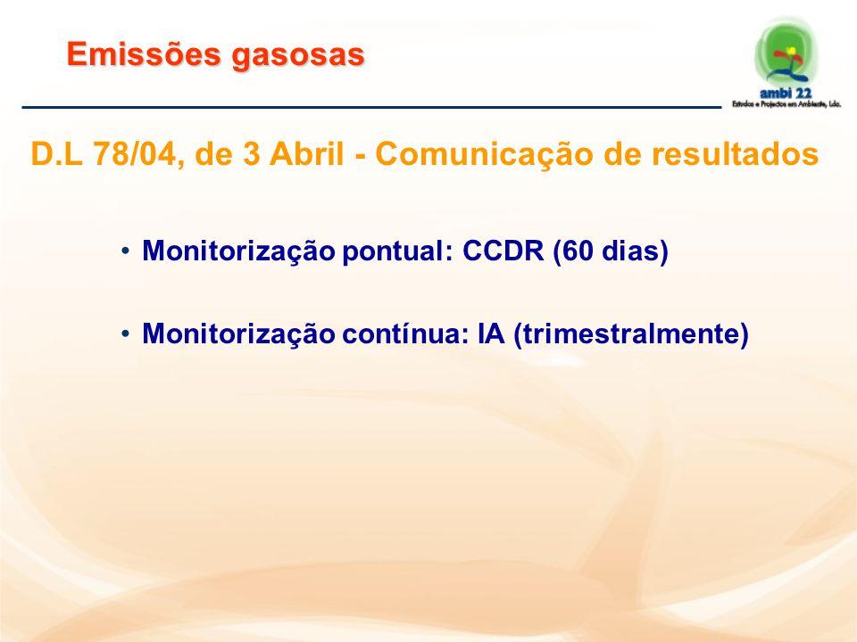 D.L 78/04, de 3 Abril - Dispensa de Monitorização Instalações que funcionem menos de 25 dias / ano ou menos de 500 h / ano Possuir registo actualizado do n.º de horas de funcionamento.
