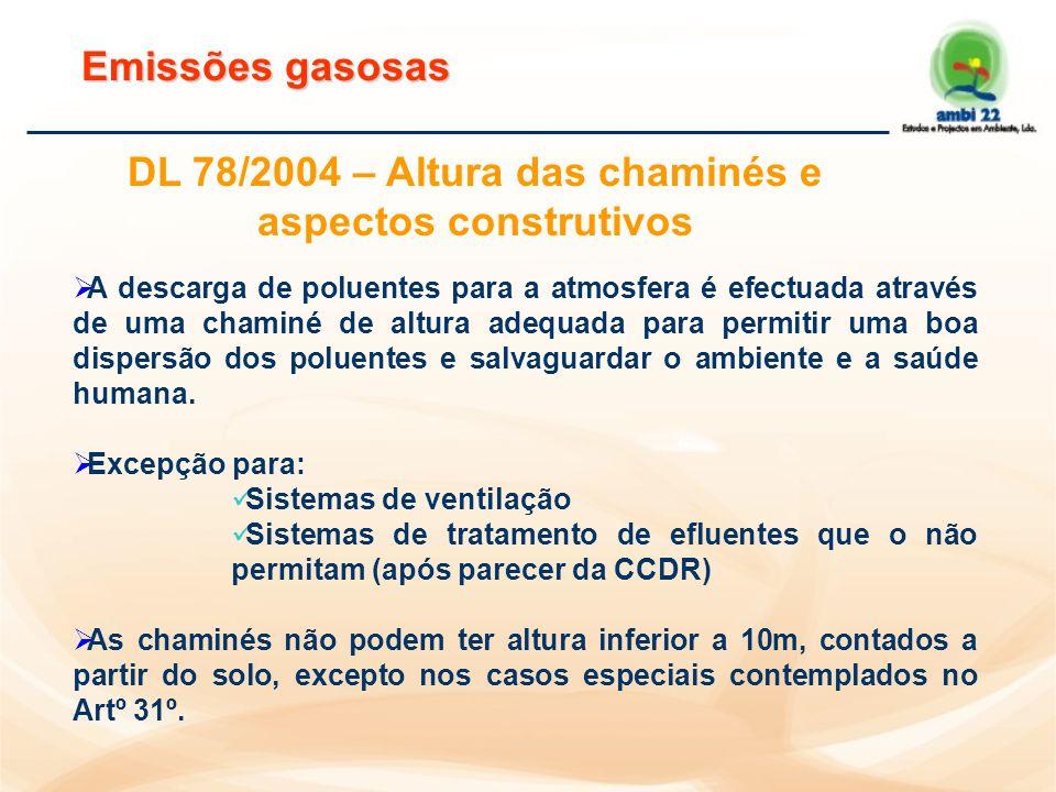 D.L 78/04, de 3 Abril - Chaminés Metodologia de cálculo da altura fixada em portaria a publicar (em função do nível de emissões dos poluentes atmosféricos, dos obstáculos próximos, dos parâmetros climatológicos e das condições de descarga dos efluentes gasosos) Emissões gasosas