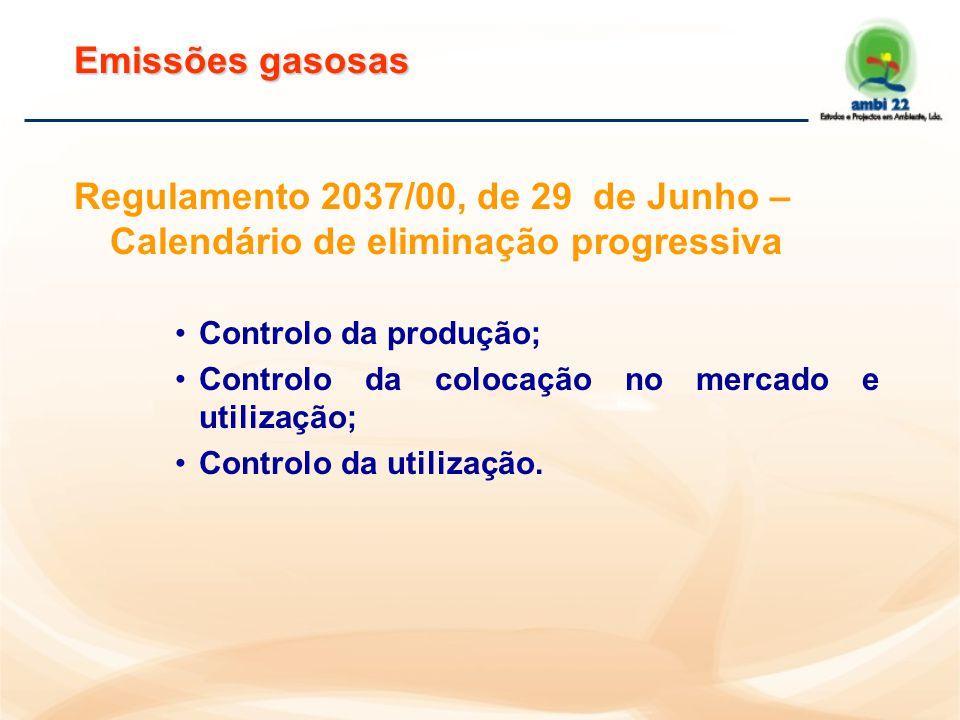 zRegulamento(CE) 2037/2000 alterado por Regulamento (CE) 2038/2000, de 29 Junho Regulamento (CE) 2039/2000, de 28 Setembro Regulamento (CE) 1804/2003, de 22 Setembro (1) (1) Altera o Regulamento (CE) n.° 2037/2000 no que se refere ao controlo do halon exportado para utilizações críticas, à exportação de produtos e equipamentos que contenham clorofluorocarbono e aos controlos do bromoclorometano Alterações Emissões gasosas