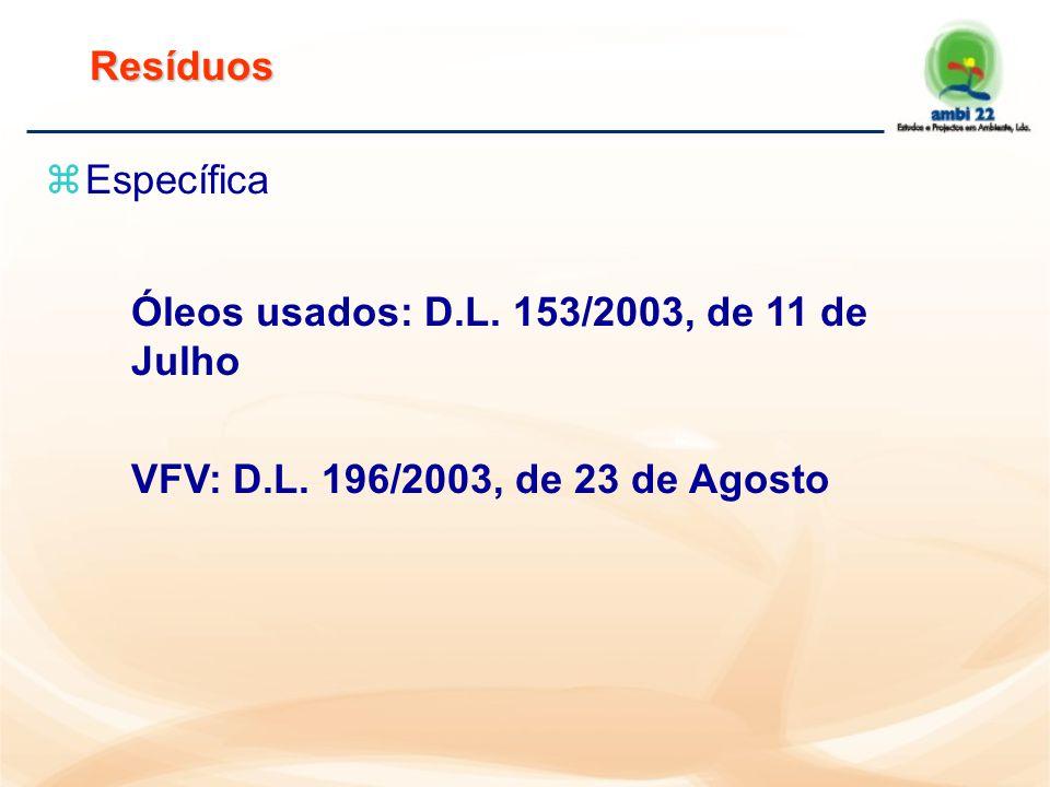Resíduos Gestão Portaria n.º 204/2004, de 3 de Março Lista Europeia de Resíduos Enumera operações de valorização e eliminação de resíduos (harmonização de codificação)