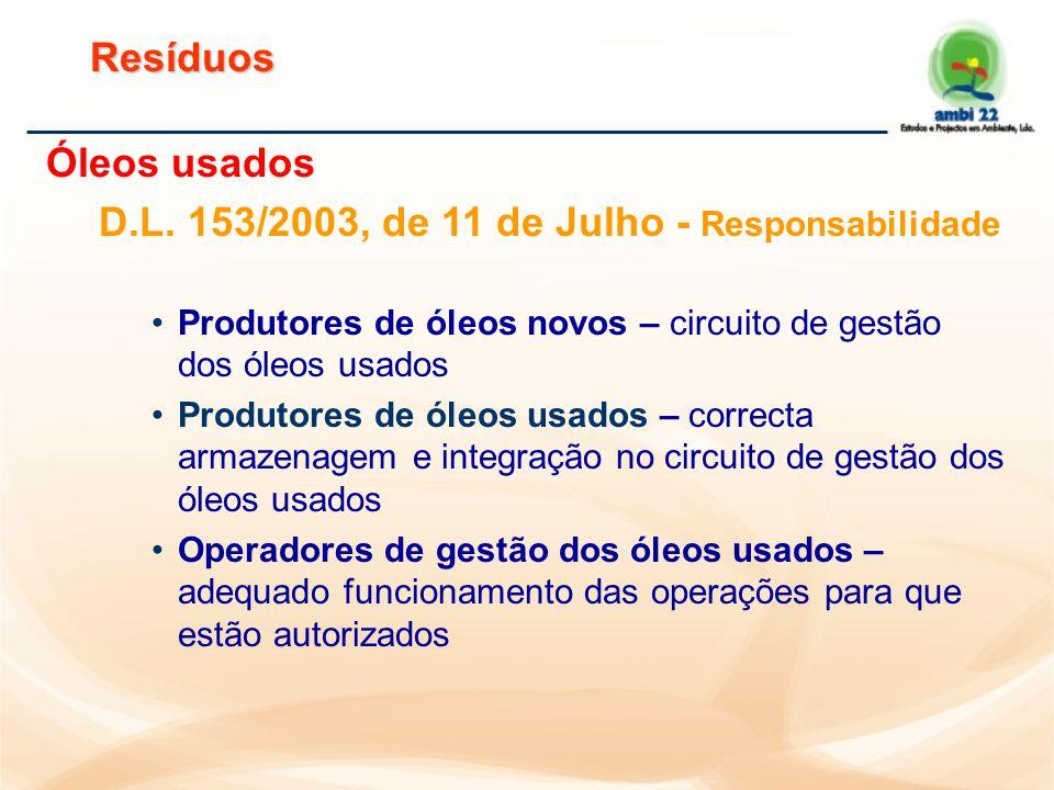 Resíduos zEspecífica Óleos usados: D.L. 153/2003, de 11 de Julho VFV: D.L.