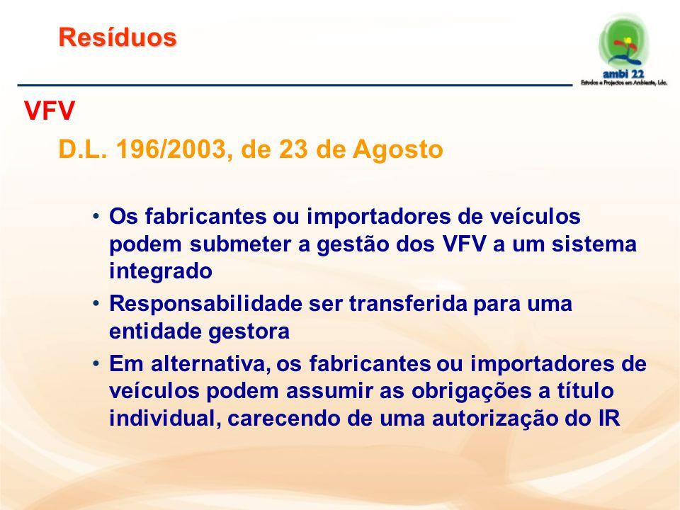 Resíduos VFV D.L.