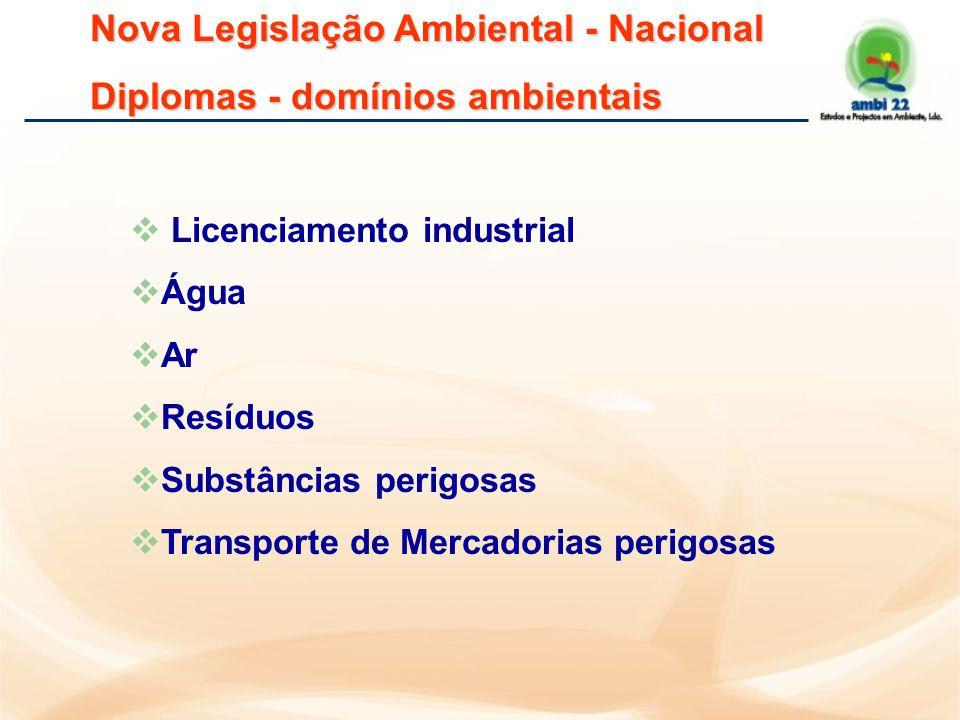 Nova Legislação Ambiental - Nacional Diplomas - domínios ambientais  Licenciamento industrial  Água  Ar  Resíduos  Substâncias perigosas  Transporte de Mercadorias perigosas