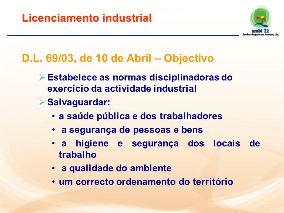 D.L 78/04, de 3 Abril - Objecto Estabelece o regime da prevenção e controlo das emissões de poluentes para a atmosfera, fixando os princípios, objectivos e instrumentos apropriados à garantia de protecção do recurso natural ar Emissões gasosas