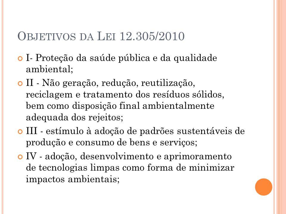 O BJETIVOS DA L EI 12.305/2010 I- Proteção da saúde pública e da qualidade ambiental; II - Não geração, redução, reutilização, reciclagem e tratamento dos resíduos sólidos, bem como disposição final ambientalmente adequada dos rejeitos; III - estímulo à adoção de padrões sustentáveis de produção e consumo de bens e serviços; IV - adoção, desenvolvimento e aprimoramento de tecnologias limpas como forma de minimizar impactos ambientais;