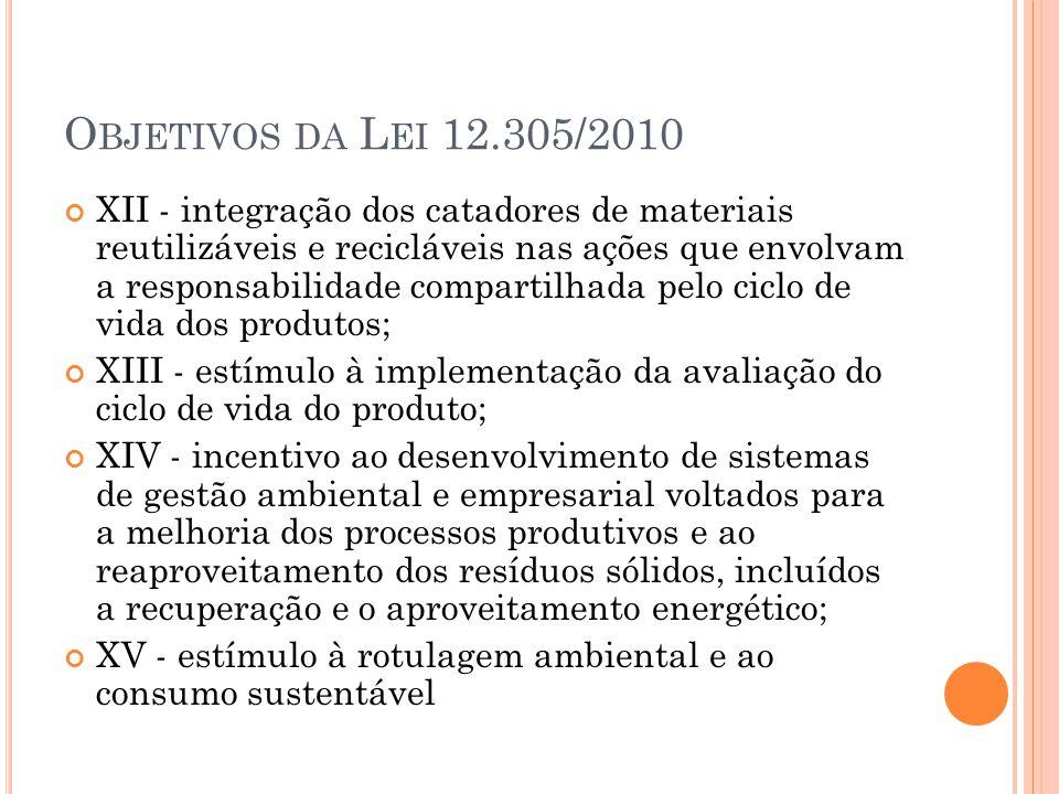 O BJETIVOS DA L EI 12.305/2010 XII - integração dos catadores de materiais reutilizáveis e recicláveis nas ações que envolvam a responsabilidade compa