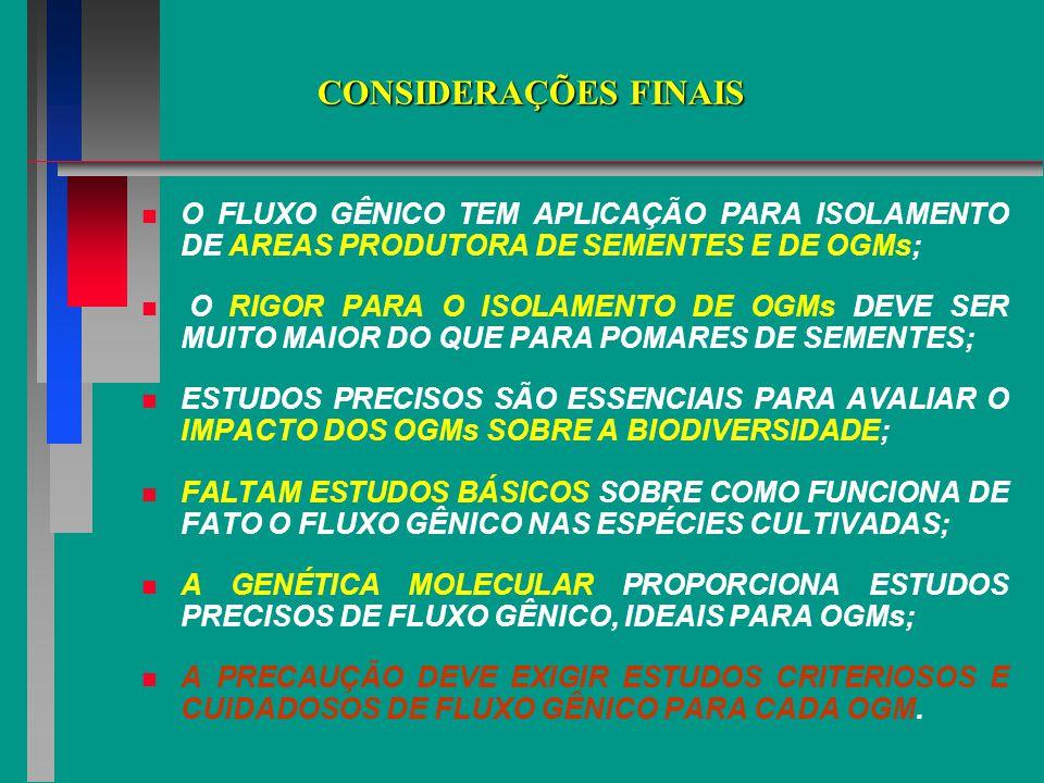 CONSIDERAÇÕES FINAIS O FLUXO GÊNICO TEM APLICAÇÃO PARA ISOLAMENTO DE AREAS PRODUTORA DE SEMENTES E DE OGMs; O RIGOR PARA O ISOLAMENTO DE OGMs DEVE SER MUITO MAIOR DO QUE PARA POMARES DE SEMENTES; ESTUDOS PRECISOS SÃO ESSENCIAIS PARA AVALIAR O IMPACTO DOS OGMs SOBRE A BIODIVERSIDADE; FALTAM ESTUDOS BÁSICOS SOBRE COMO FUNCIONA DE FATO O FLUXO GÊNICO NAS ESPÉCIES CULTIVADAS; A GENÉTICA MOLECULAR PROPORCIONA ESTUDOS PRECISOS DE FLUXO GÊNICO, IDEAIS PARA OGMs; A PRECAUÇÃO DEVE EXIGIR ESTUDOS CRITERIOSOS E CUIDADOSOS DE FLUXO GÊNICO PARA CADA OGM.
