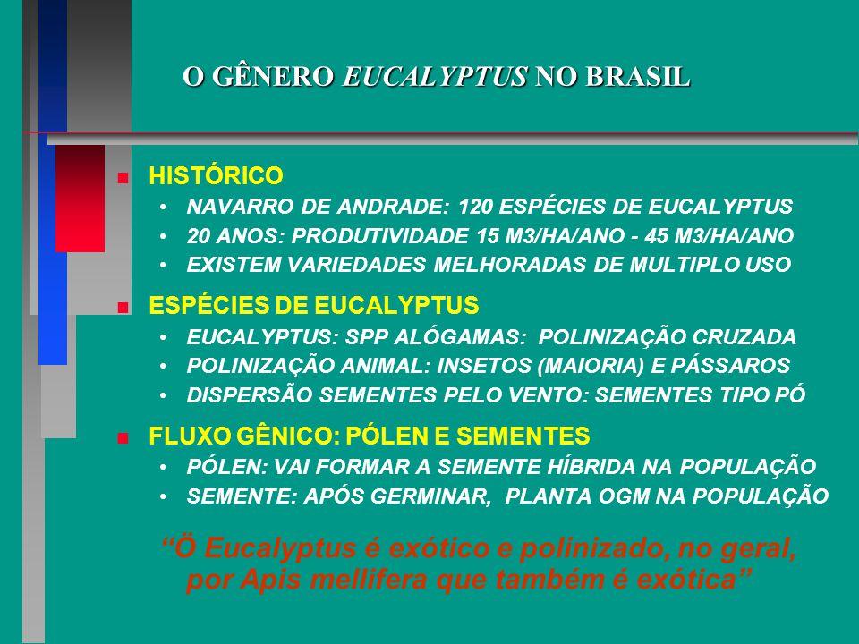 FLUXO GÊNICO POR TESTE DE PATERNIDADE COM MICROSSATÉLITES EM JATOBÁ