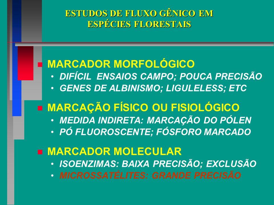 ESTUDOS DE FLUXO GÊNICO EM ESPÉCIES FLORESTAIS MARCADOR MORFOLÓGICO DIFÍCIL ENSAIOS CAMPO; POUCA PRECISÃO GENES DE ALBINISMO; LIGULELESS; ETC MARCAÇÃO FÍSICO OU FISIOLÓGICO MEDIDA INDIRETA: MARCAÇÃO DO PÓLEN PÓ FLUOROSCENTE; FÓSFORO MARCADO MARCADOR MOLECULAR ISOENZIMAS: BAIXA PRECISÃO; EXCLUSÃO MICROSSATÉLITES: GRANDE PRECISÃO