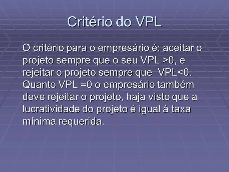 Critério do VPL O critério para o empresário é: aceitar o projeto sempre que o seu VPL >0, e rejeitar o projeto sempre que VPL 0, e rejeitar o projeto