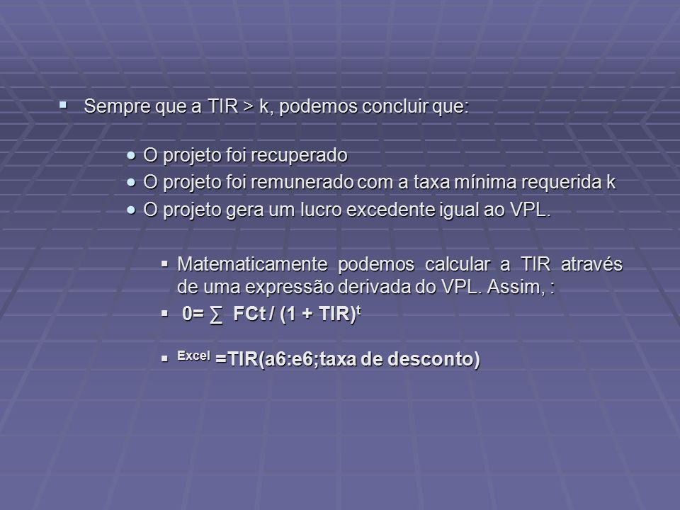  Sempre que a TIR > k, podemos concluir que:  O projeto foi recuperado  O projeto foi remunerado com a taxa mínima requerida k  O projeto gera um