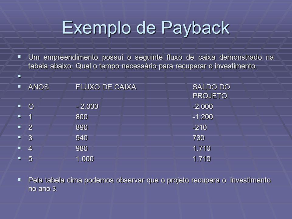 Exemplo de Payback  Um empreendimento possui o seguinte fluxo de caixa demonstrado na tabela abaixo. Qual o tempo necessário para recuperar o investi