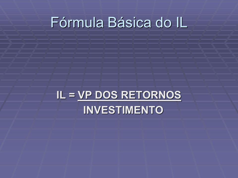 Fórmula Básica do IL IL = VP DOS RETORNOS INVESTIMENTO