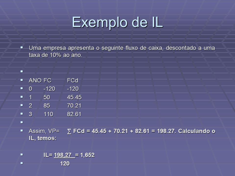 Exemplo de IL  Uma empresa apresenta o seguinte fluxo de caixa, descontado a uma taxa de 10% ao ano.   ANOFCFCd  0-120-120  15045.45  28570.21 